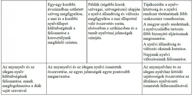 anyanyelvi kultúra3